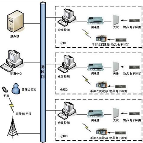 电路 电路图 电子 设计 素材 原理图 474_474